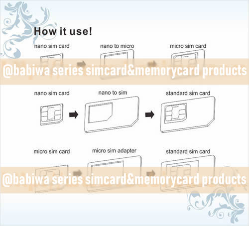 The 3 in 1 simcard Convertor provided in your package . with the help of this 3 in 1 convertor,you could easily convert different types of simcards (Between Micro simcard,nano-simcard,normal simcard)