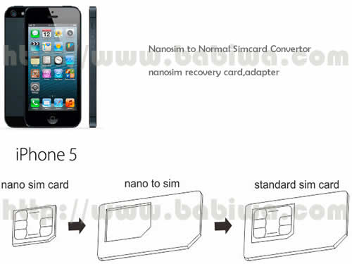 Strengthened Version of Type 21 Genuine Nanosim to Common version of Sim Adapter (or called Nano-sim to Universal simcard Convertor, Nanosim recovery card to mini simcard).