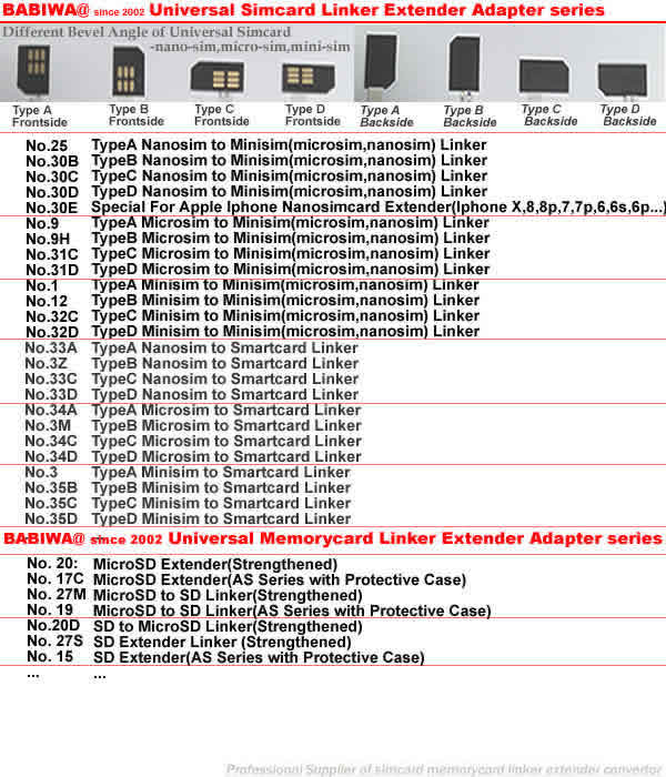 babiwa.com The ONLY Genuine Provider and Authorized Manufacturer of Simcard or MemoryCard Connector Linker Extender upon your own Design or Request.please also refer to our other connector types .