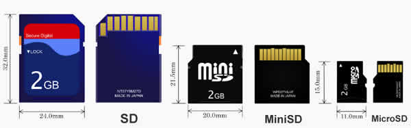 About Difference of Memorycards : SD ,MiniSD,MicroSD.