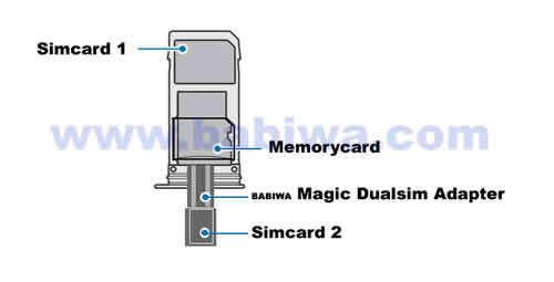 Genuine Babiwa@ Magic Function-Extending Dual-Simcard Adapter for Huawei P series mobilephone . Transferring Huawei P series mobilephone into holding 2 Simcards online and 1 memorycard installed at the same time (Simultaneously ) ! including Huawei P7/P8/P8 Max/P9/P9 Lite/P9 Plus/P10/P10 Lite/P10 Plus (Sample Free Shipping via Trackable Registered Airmail to Worldwide Area WWW.BABIWA.COM)
