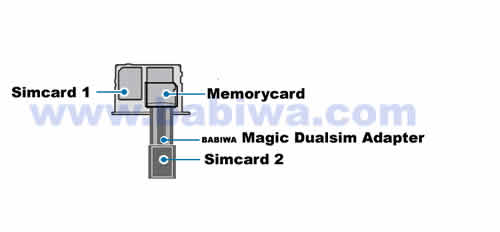 Genuine Babiwa@ Magic Function-Extending Dual-Simcard Adapter for Samsung Galaxy E5 series mobilephone . Transferring Samsung Galaxy E5 series mobilephone into holding 2 Simcards online and 1 memorycard installed at the same time (Simultaneously ) ! also named Samsung E500F E500H E500HQ E500M E500F/DS E500H/DS E500M/DS (Sample Free Shipping via Trackable Registered Airmail to Worldwide Area WWW.BABIWA.COM)