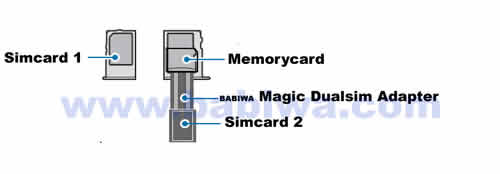 Genuine Babiwa@ Magic Function-Extending Dual-Simcard Adapter for Samsung Galaxy A9 series mobilephone . Transferring Samsung Galaxy A9 series mobilephone into holding 2 Simcards online and 1 memorycard installed at the same time (Simultaneously ) ! also named Samsung A9000 (Sample Free Shipping via Trackable Registered Airmail to Worldwide Area WWW.BABIWA.COM)