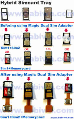 Babiwa@ Magic Function-Extending Dual-Simcard Adapter