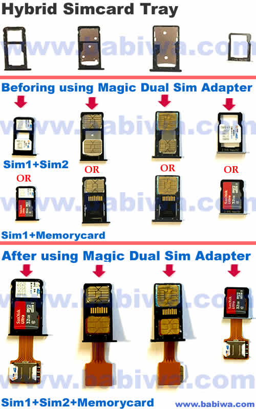 Genuine Babiwa@ Magic Function-Extending Dual-Simcard Adapter for Samsung Galaxy A3 series mobilephone . Transferring Samsung Galaxy A3 series mobilephone into holding 2 Simcards online and 1 memorycard installed at the same time (Simultaneously ) ! also named Samsung A300F A300FU A310F A310F/DS A310M A310M A310Y A320FL A320F A320F/DS A320Y/DS A320Y (Sample Free Shipping via Trackable Registered Airmail to Worldwide Area WWW.BABIWA.COM)
